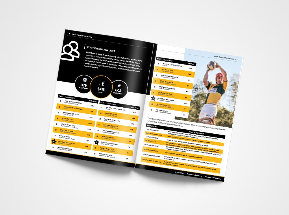 Wests-Brochure